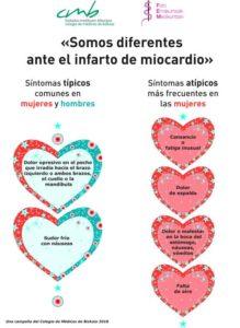infarto miocardio en las mujeres