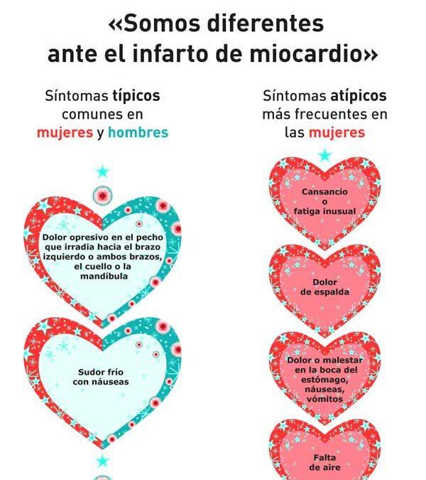 Cómo detectar un infarto de miocardio en las mujeres a tiempo